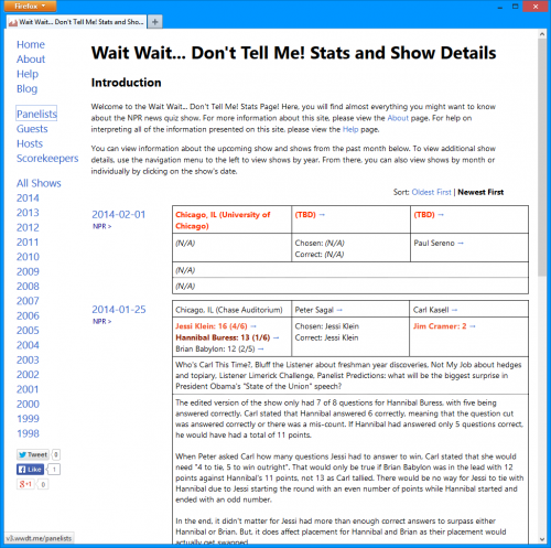 Wait Wait Stats Page Version 3.0: Home Page