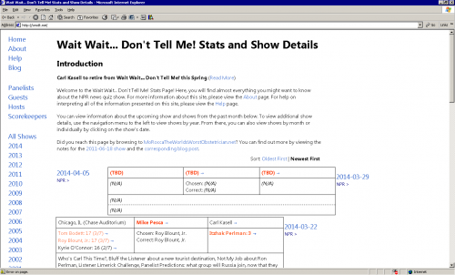 Internet Explorer 6 Meets the Current Stats Page
